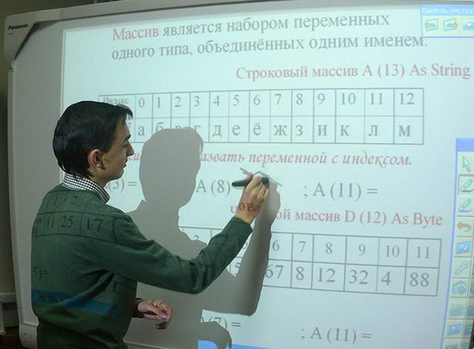 використання інтерактивної дошки в учбовому процесі