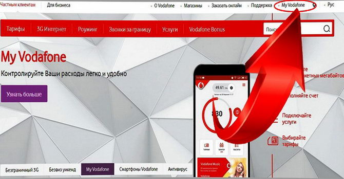 зміна тарифу через кабінет My Vodafone