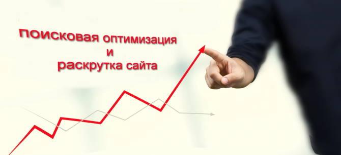 раскрутка сайта в Киеве