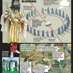 Блухендж (Bluehenge) – ряд кам'яних композицій
