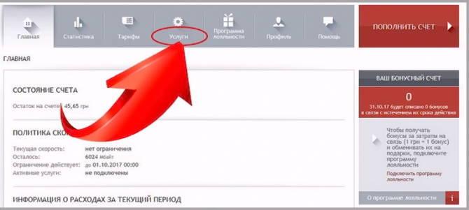 Послуги Vodafone