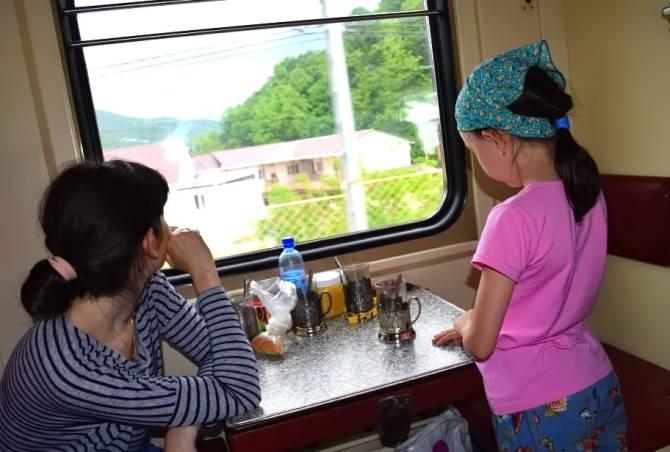 подорож на потягу